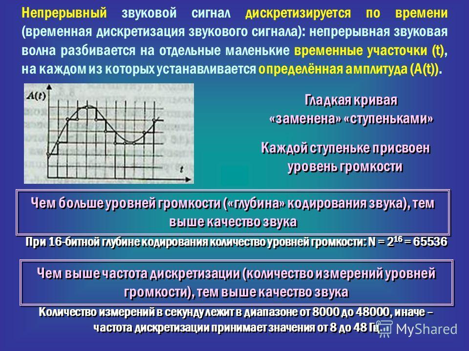 Непрерывный звуковой сигнал дискретизируется по времени (временная дискретизация звукового сигнала): непрерывная звуковая волна разбивается на отдельные маленькие временные участочки (t), на каждом из которых устанавливается определённая амплитуда (A