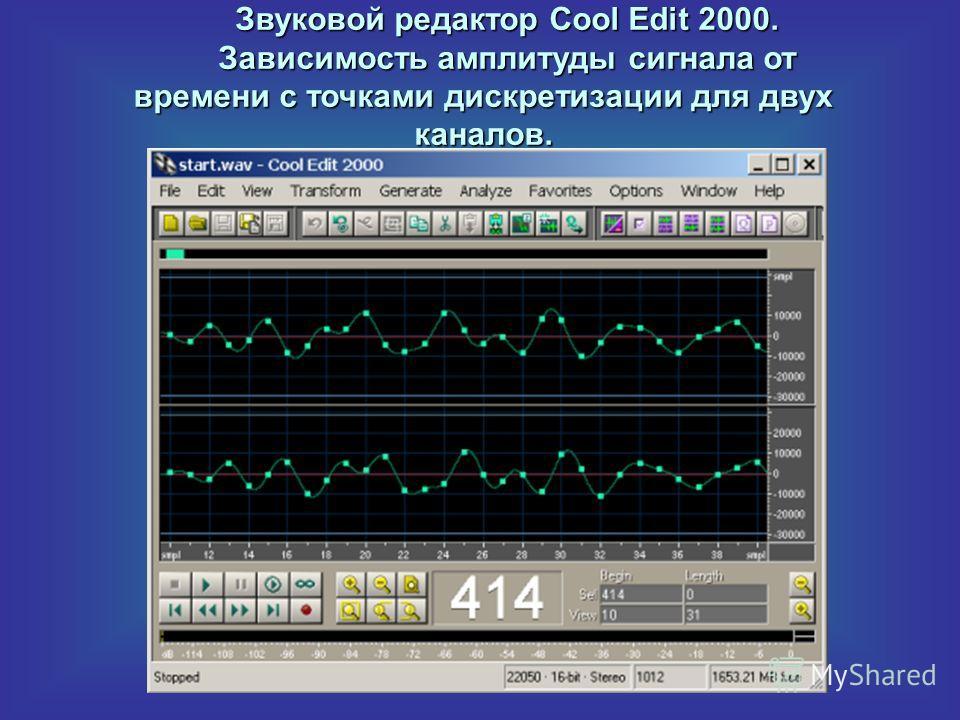 Звуковой редактор Cool Edit 2000. Зависимость амплитуды сигнала от времени с точками дискретизации для двух каналов.