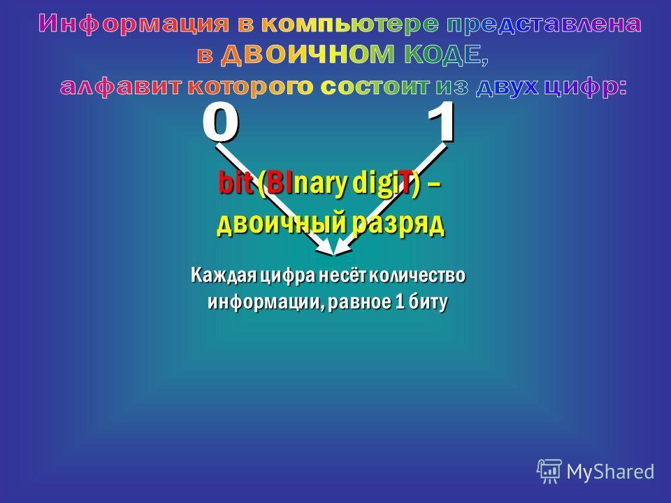Каждая цифра несёт количество информации, равное 1 биту bit (BInary digiT) – двоичный разряд