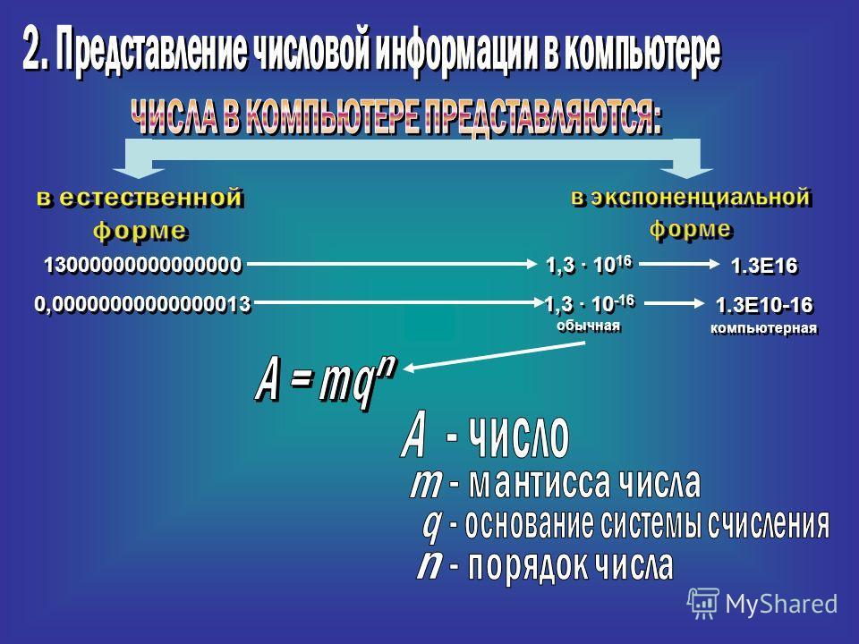 13000000000000000 0,00000000000000013 13000000000000000 0,00000000000000013 1,3 · 10 16 1,3 · 10 -16 обычная 1,3 · 10 16 1,3 · 10 -16 обычная 1.3Е16 1.3Е10-16 компьютерная 1.3Е16 1.3Е10-16 компьютерная