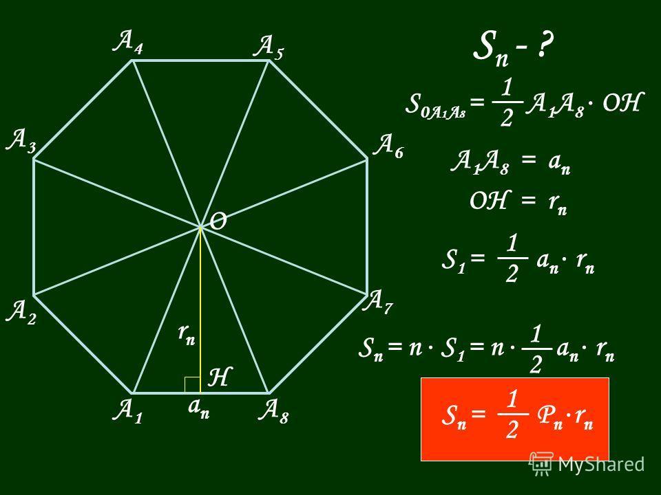 А1А1 А8А8 А7А7 А6А6 А5А5 А4А4 А3А3 А2А2 О Н S n - ? S 0A 1 A 8 = A 1 A 8 OH 2 1 A1A8 = аnA1A8 = аn аnаn OH = r n rnrn S 1 = a n r n 2 1 S n = n S 1 = n a n r n 2 1 S n = P n r n 2 1