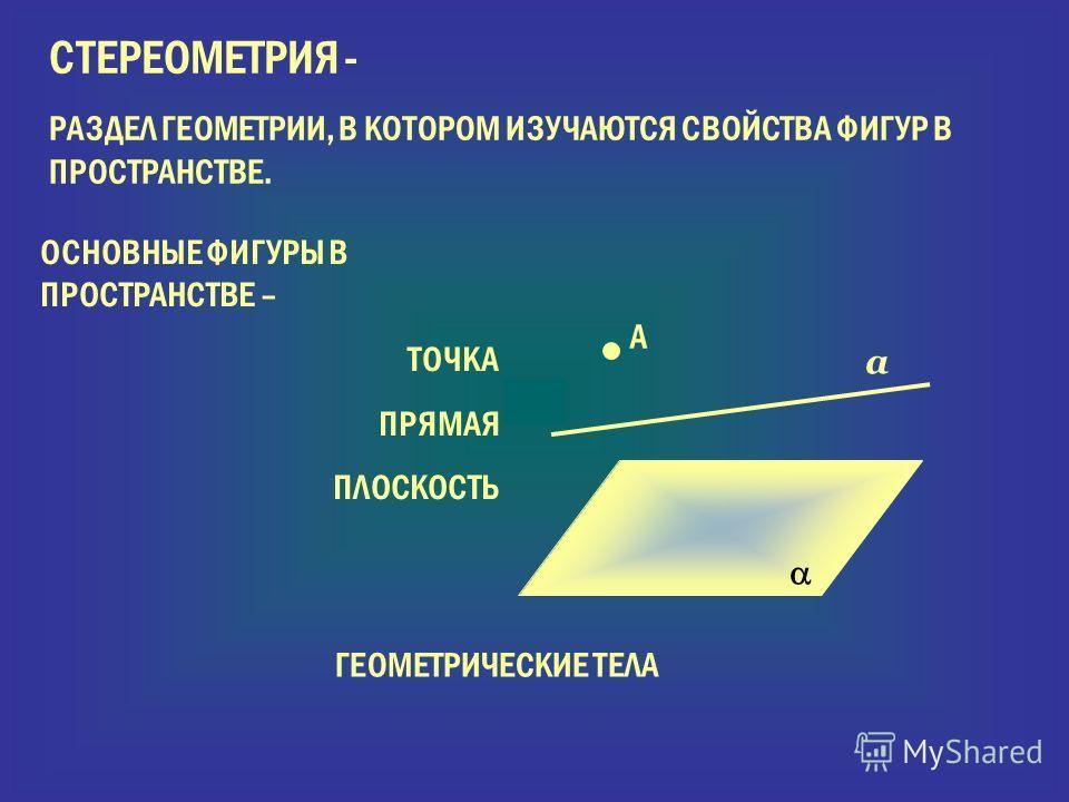 СТЕРЕОМЕТРИЯ - РАЗДЕЛ ГЕОМЕТРИИ, В КОТОРОМ ИЗУЧАЮТСЯ СВОЙСТВА ФИГУР В ПРОСТРАНСТВЕ. ОСНОВНЫЕ ФИГУРЫ В ПРОСТРАНСТВЕ – ТОЧКА ПРЯМАЯ ПЛОСКОСТЬ А а ГЕОМЕТРИЧЕСКИЕ ТЕЛА