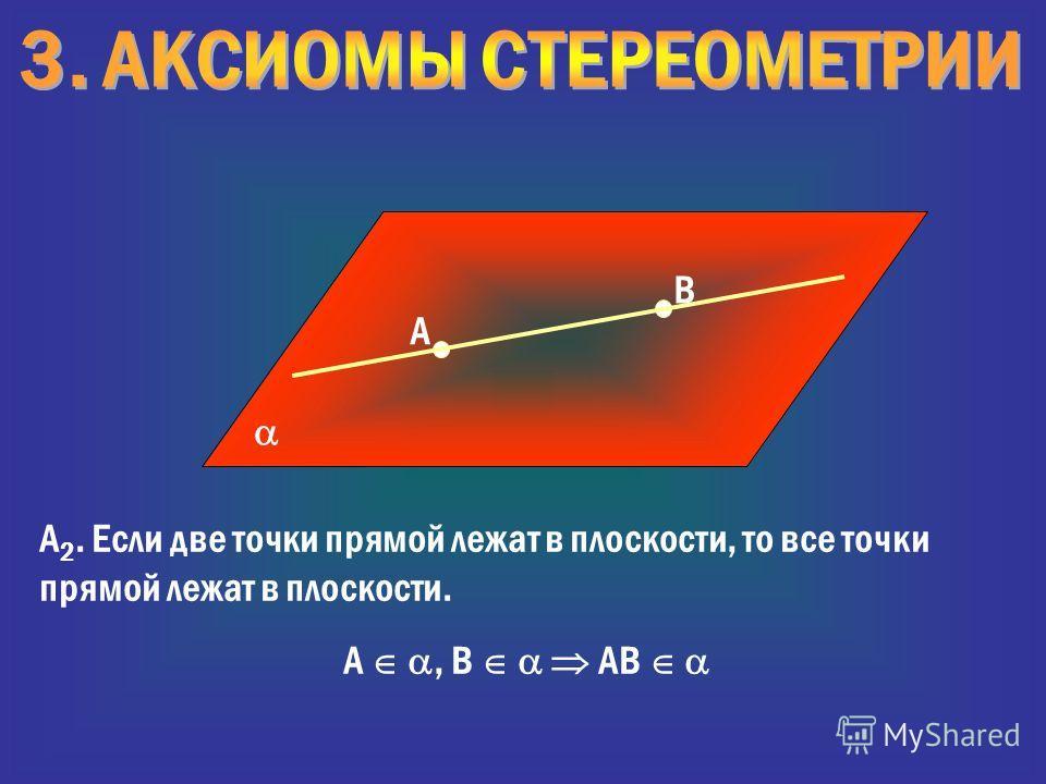 A В А 2. Если две точки прямой лежат в плоскости, то все точки прямой лежат в плоскости. А, В АВ