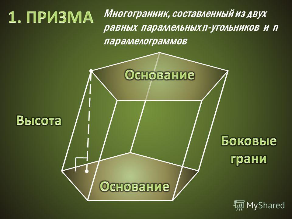 Многогранник, составленный из двух равных параллельных n-угольников и n параллелограммов
