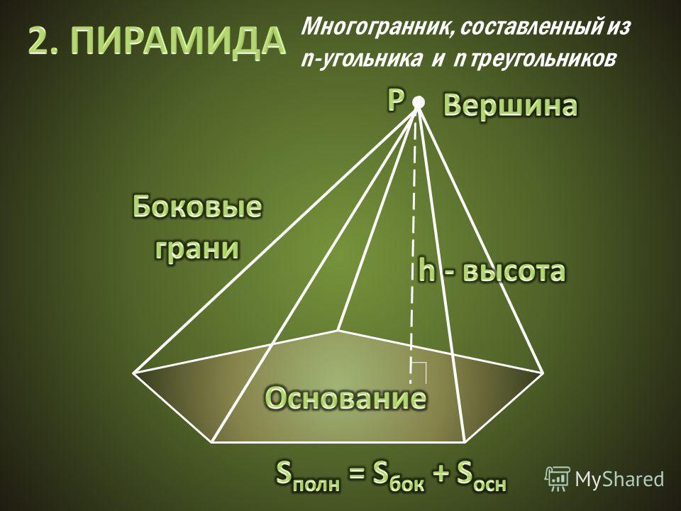 Многогранник, составленный из n-угольника и n треугольников