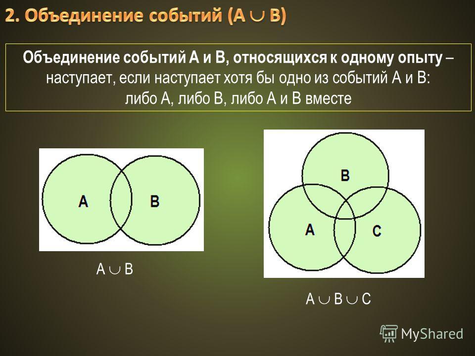 Объединение событий А и В, относящихся к одному опыту – наступает, если наступает хотя бы одно из событий А и В: либо А, либо В, либо А и В вместе А В А В С