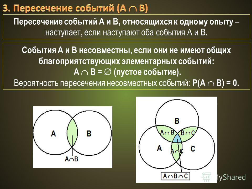 Пересечение событий А и В, относящихся к одному опыту – наступает, если наступают оба события А и В. События А и В несовместны, если они не имеют общих благоприятствующих элементарных событий: А В = (пустое событие). Вероятность пересечения несовмест