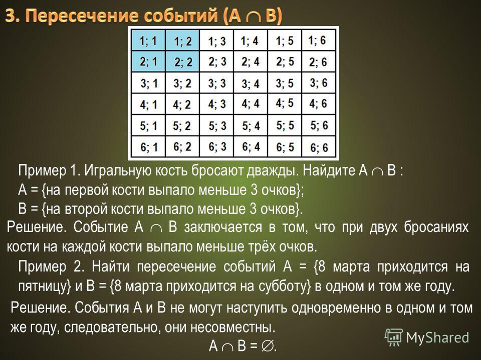 Пример 1. Игральную кость бросают дважды. Найдите А В : А = {на первой кости выпало меньше 3 очков}; В = {на второй кости выпало меньше 3 очков}. Решение. Событие А В заключается в том, что при двух бросаниях кости на каждой кости выпало меньше трёх