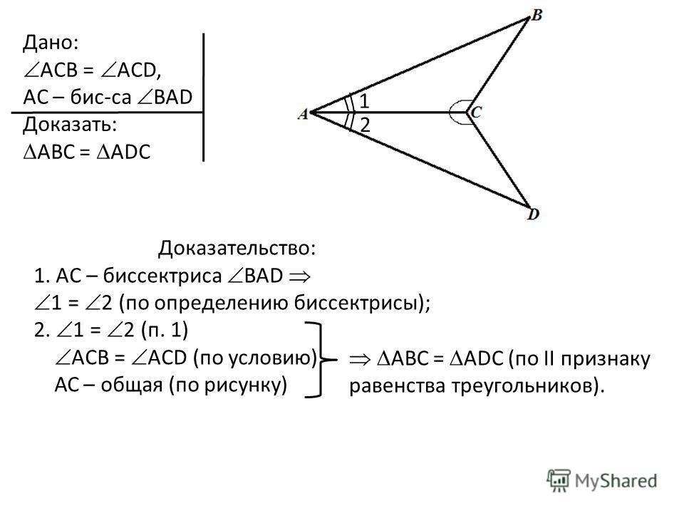 Дано: AСВ = ACD, AC – бис-са ВАD Доказать: АВС = ADC Доказательство: 1. AC – биссектриса ВАD 1 = 2 (по определению биссектрисы); 2. 1 = 2 (п. 1) AСВ = ACD (по условию) АС – общая (по рисунку) АВС = ADC (по II признаку равенства треугольников). 1 2