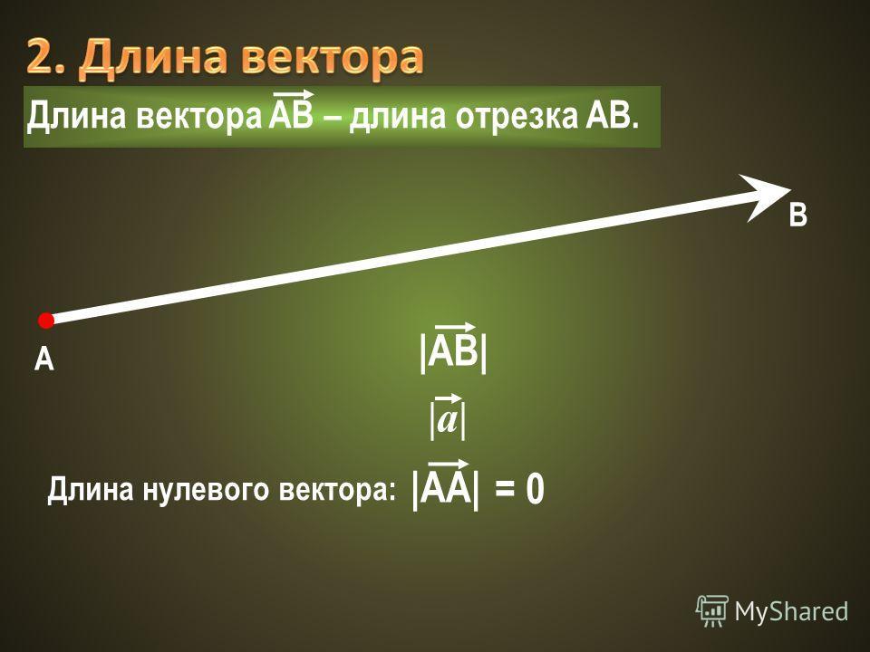 Длина вектора АВ – длина отрезка АВ. B |AB| A |a| |AА| = 0 Длина нулевого вектора: