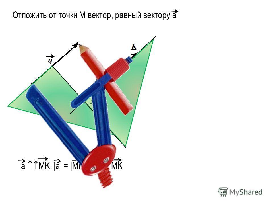 a MK, |a| = |MK| a = MK Отложить от точки М вектор, равный вектору a