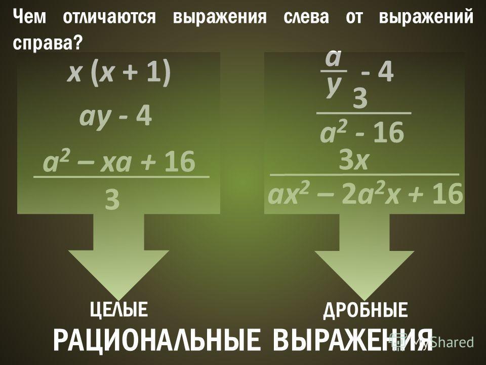 Чем отличаются выражения слева от выражений справа? x (x + 1) ay - 4 a y - 4 a 2 – xa + 16 3 a 2 - 16 3 ax 2 – 2a 2 x + 16 3x3x ЦЕЛЫЕ ДРОБНЫЕ РАЦИОНАЛЬНЫЕ ВЫРАЖЕНИЯ