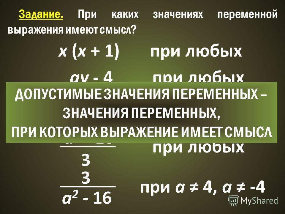 Задание. При каких значениях переменной выражения имеют смысл? x (x + 1)при любых ay - 4при любых a y - 4при y 0 a 2 - 16 3 при любых a 2 - 16 3 при a 4, a -4 ДОПУСТИМЫЕ ЗНАЧЕНИЯ ПЕРЕМЕННЫХ – ЗНАЧЕНИЯ ПЕРЕМЕННЫХ, ПРИ КОТОРЫХ ВЫРАЖЕНИЕ ИМЕЕТ СМЫСЛ