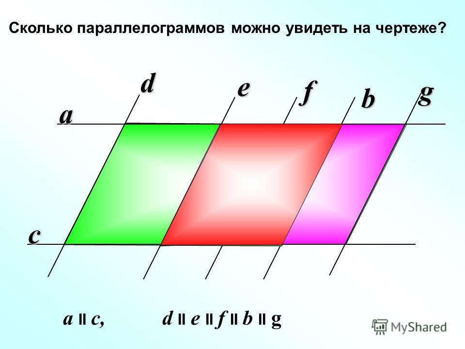 a b c d e f Сколько параллелограммов можно увидеть на чертеже? a II c, d II e II f II b II g g