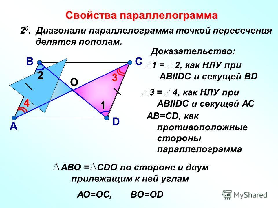 Свойства параллелограмма 2 0. Диагонали параллелограмма точкой пересечения делятся пополам. В А С D Доказательство: 1 = 2, как НЛУ при АВIIDС и секущей BD 3 = 4, как НЛУ при АВIIDC и секущей АС AB=СD, как противоположные стороны параллелограмма АВО =