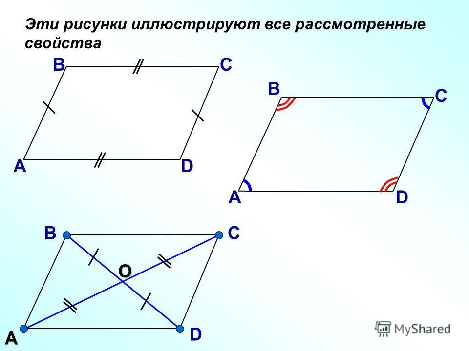 А Эти рисунки иллюстрируют все рассмотренные свойства В А С D В С D ВС D А О