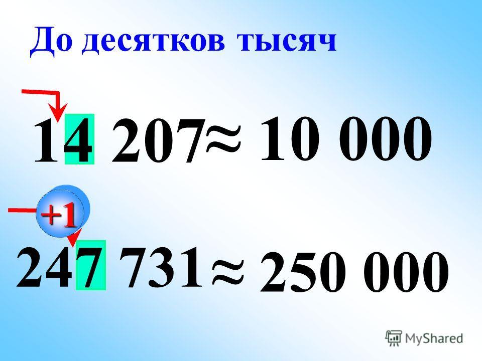 14 207 10 000 247 731 250 000 До десятков тысяч +1+1