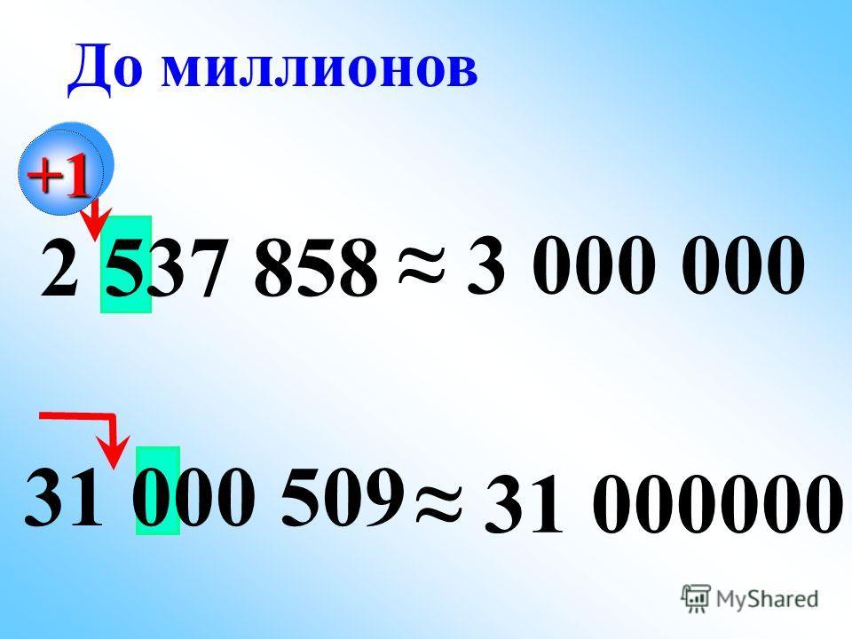 31 000 509 2 537 858 3 000 000 31 000000 До миллионов +1+1