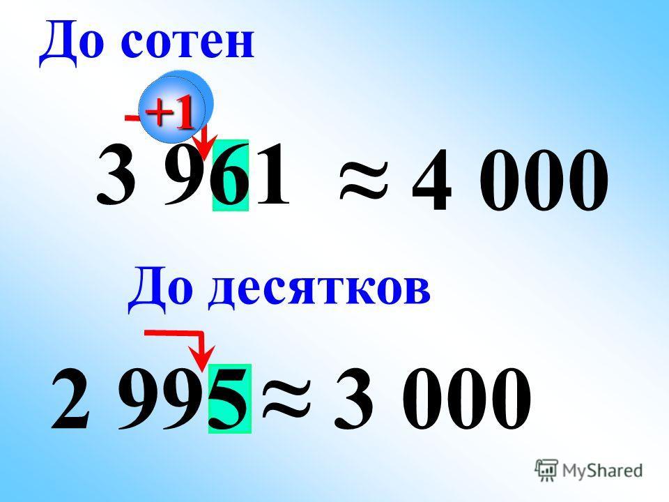 2 995 3 961 4 000 До сотен+1+1 3 000 До десятков