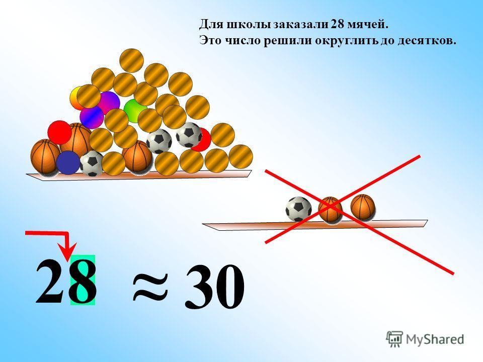 3 Для школы заказали 28 мячей. Это число решили округлить до десятков. 28 0