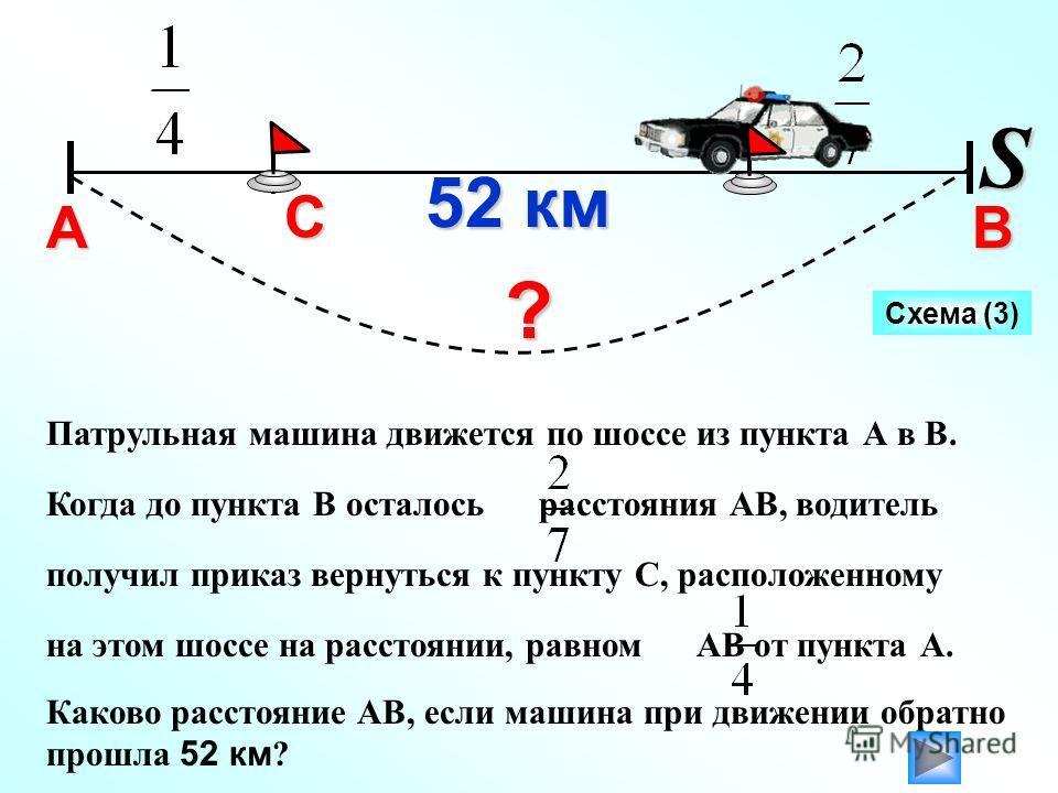 Патрульная машина движется по шоссе из пункта А в В. Когда до пункта В осталось расстояния АВ, водитель получил приказ вернуться к пункту С, расположенному на этом шоссе на расстоянии, равном АВ от пункта А. Каково расстояние АВ, если машина при движ