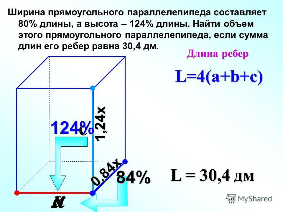 Ширина прямоугольного параллелепипеда составляет 80% длины, а высота – 124% длины. Найти объем этого прямоугольного параллелепипеда, если сумма длин его ребер равна 30,4 дм. a c L=4(a+b+c) b Длина ребер L = 30,4 дм 84% 124% х 0,84х 1,24х