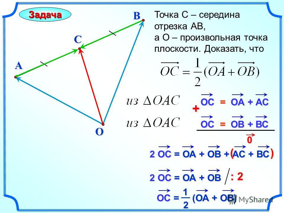 B Точка С – середина отрезка АВ, а О – произвольная точка плоскости. Доказать, что Задача AO OА + АС OС = OВ + ВС OС = + 2 OС = ОА + ОВ + АС + ВС 0 ( ) 2 OС = ОА + ОВ : 2 OС = (ОА + ОВ) 12 C