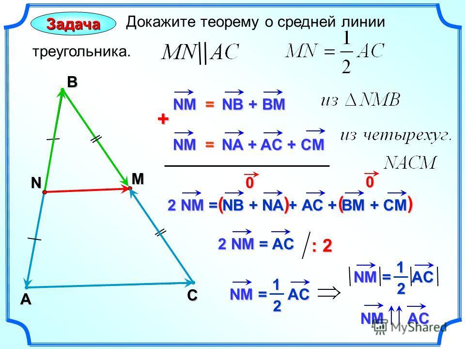 2 NM = NB + NA + АС + ВM + CM 0 ( ) A NB + BM NM = + 2 NM = AC : 2 NM = AC 12 Задача Докажите теорему о средней линии треугольника. В С N M NA + AС + CM 0 ( ) NM = AC 12 NMAC