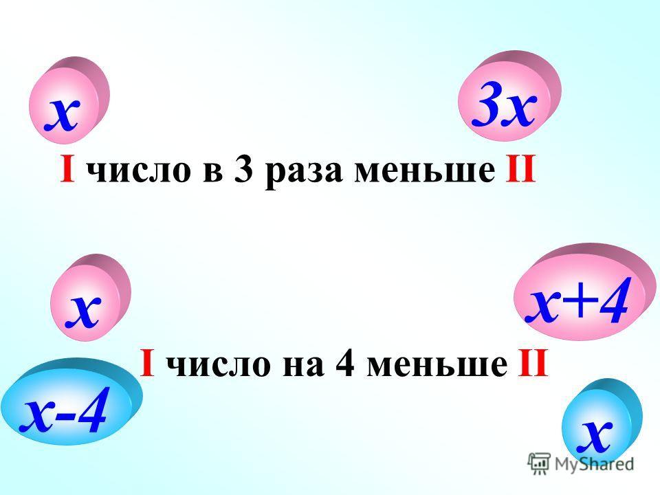 –2x + 7 = 8x +2 – – –10x= –5
