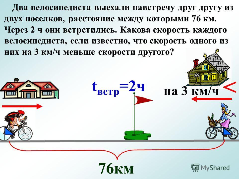 t встр =2ч Два велосипедиста выехали навстречу друг другу из двух поселков, расстояние между которыми 76 км. Через 2 ч они встретились. Какова скорость каждого велосипедиста, если известно, что скорость одного из них на 3 км/ч меньше скорости другого