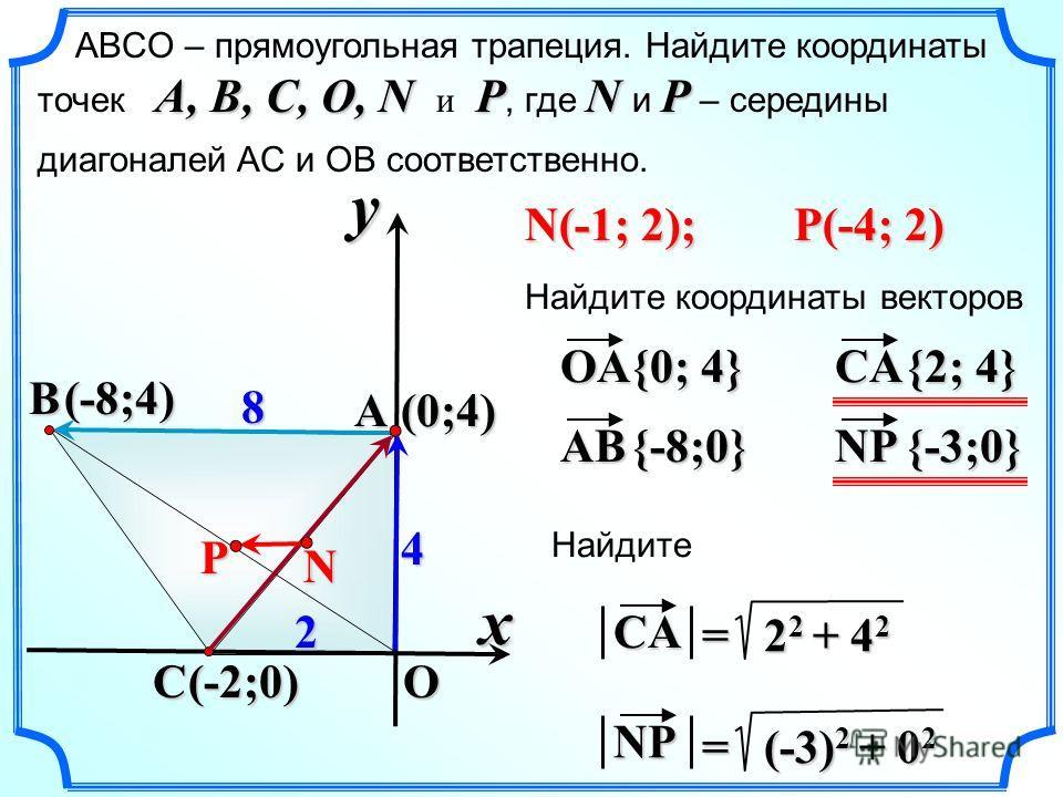 x y O A C B 8 2 4 A, B, C, O, N PN P ABCО – прямоугольная трапеция. Найдите координаты точек A, B, C, O, N и P, где N и P – середины диагоналей AC и OB соответственно. (-8;4) (-2;0) N(-1; 2); P(-4; 2) (0;4) {0; 4} {-8;0} {2; 4} Найдите координаты век