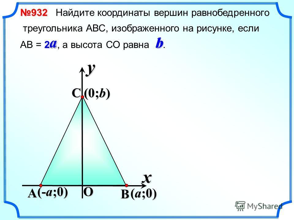 932 932 Найдите координаты вершин равнобедренного треугольника АВС, изображенного на рисунке, если 2 ab АВ = 2 a, а высота СО равна b. x y O C A B aba (0;b) (a;0) (-a;0)