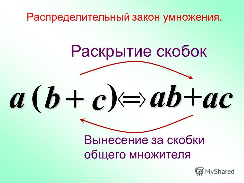 b a a Мы знаем! Распределительный закон умножения. = ac +ac ( )+ Вынесение за скобки общего множителя a cb
