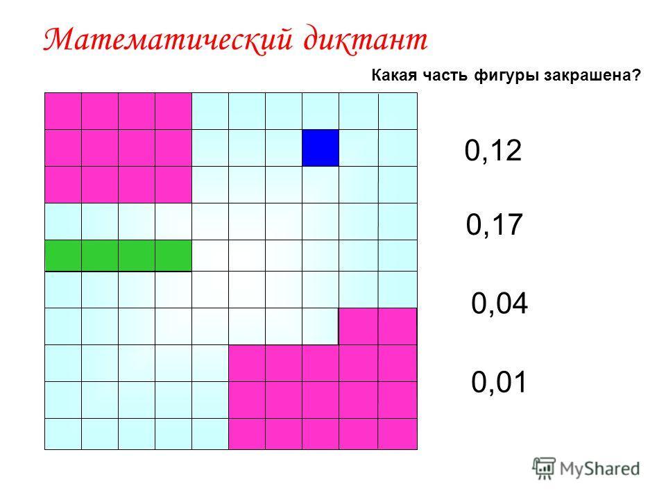 Математический диктант Какая часть фигуры закрашена? 0,12 0,17 0,04 0,01