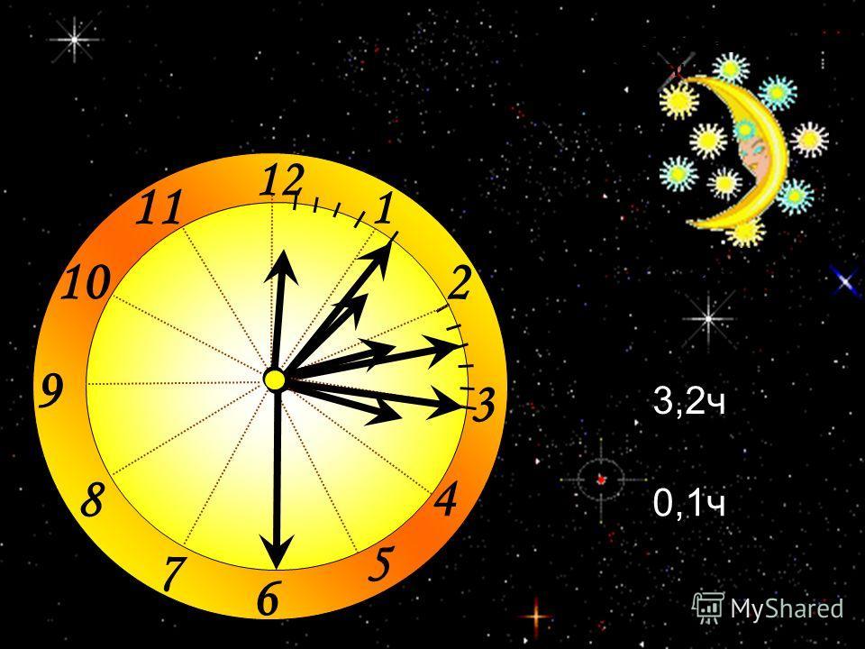 1 2 3 9 6 12 11 10 8 7 4 5 Выразите в часах и запишите результат десятичной дробью 13,5 ч 14,25 ч 3,2ч 0,1ч