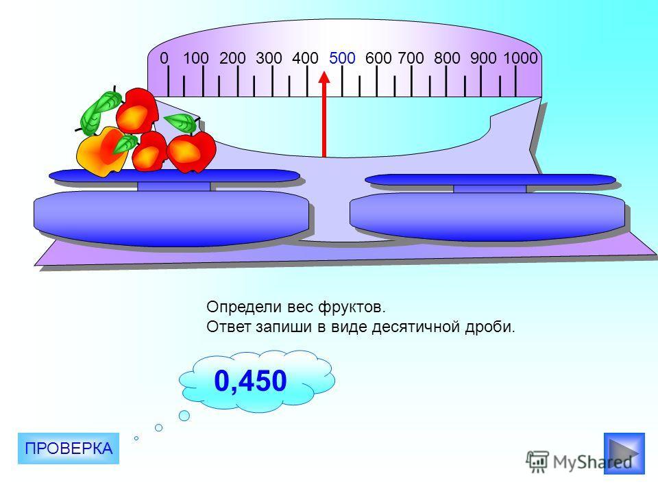 0 100 200 300 400 500 600 700 800 900 1000 Определи вес фруктов. Ответ запиши в виде десятичной дроби. ПРОВЕРКА 0,450