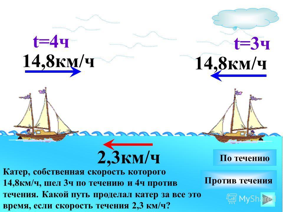14,8км/ч Катер, собственная скорость которого 14,8км/ч, шел 3ч по течению и 4ч против течения. Какой путь проделал катер за все это время, если скорость течения 2,3 км/ч? 14,8км/ч Против течения По течению 2,3км/ч t=3ч t=4ч