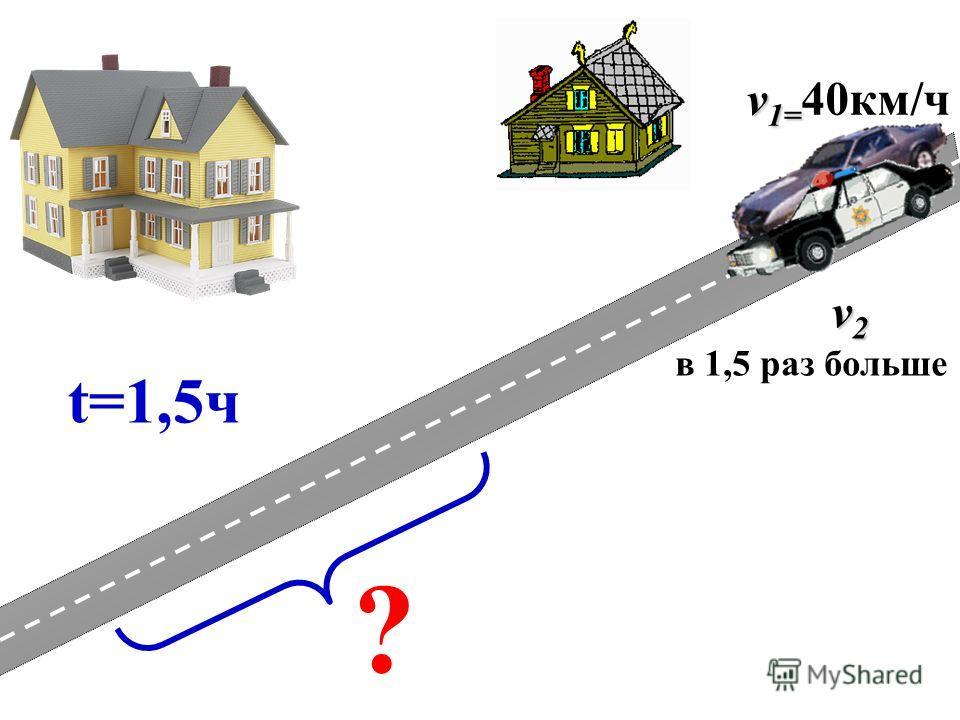 ? v 1= v 1= 40км/ч v 2 v 2 в 1,5 раз больше t=1,5ч