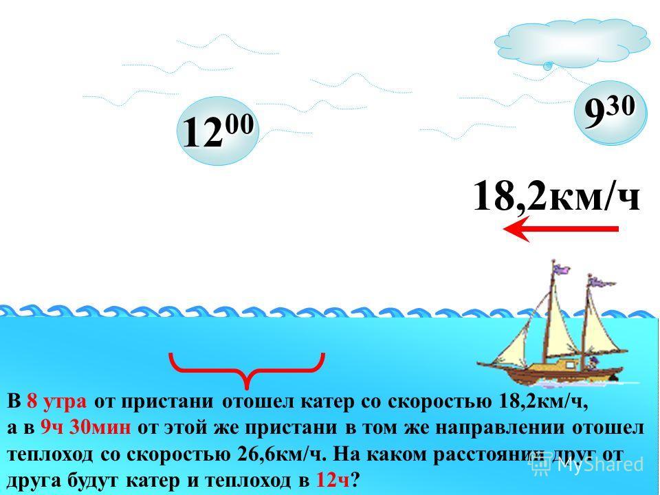 В 8 утра от пристани отошел катер со скоростью 18,2км/ч, а в 9ч 30мин от этой же пристани в том же направлении отошел теплоход со скоростью 26,6км/ч. На каком расстоянии друг от друга будут катер и теплоход в 12ч? 26,6км/ч 18,2км/ч 8 00 9 30 12 00