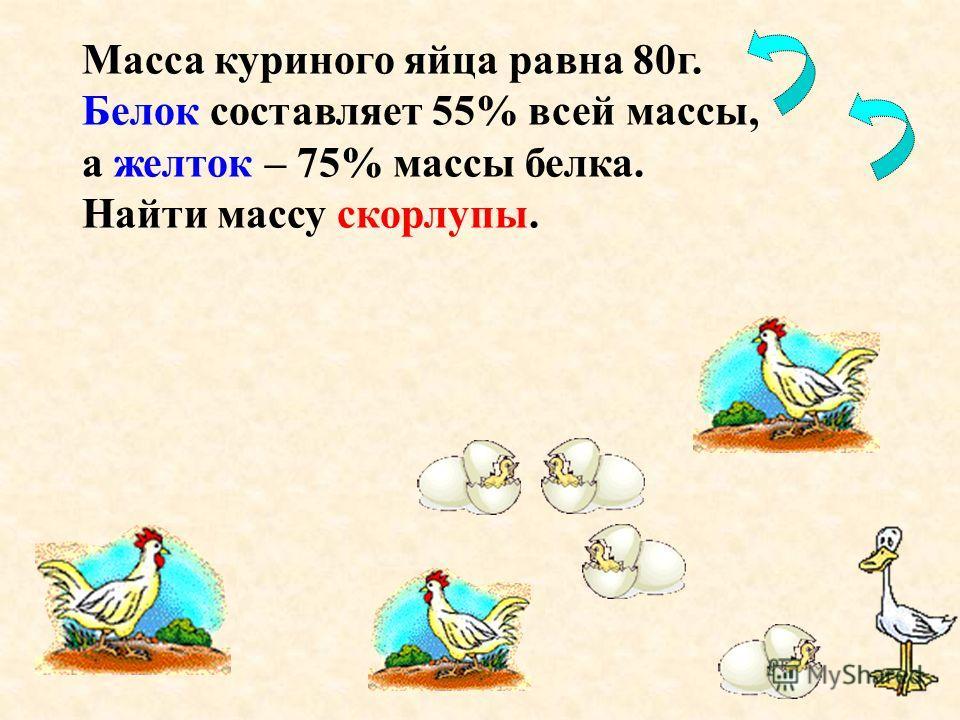 Масса куриного яйца равна 80г. Белок составляет 55% всей массы, а желток – 75% массы белка. Найти массу скорлупы.
