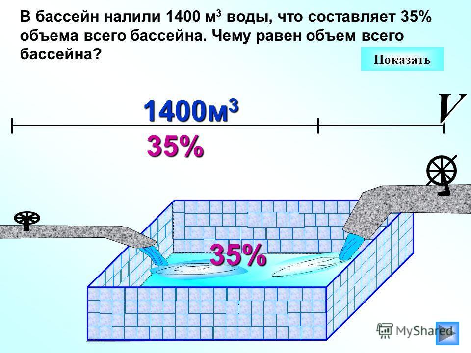 В бассейн налили 1400 м 3 воды, что составляет 35% объема всего бассейна. Чему равен объем всего бассейна? 35% 35% 1400м 3 V Показать
