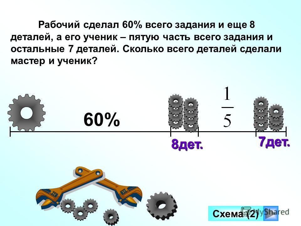 7дет. Рабочий сделал 60% всего задания и еще 8 деталей, а его ученик – пятую часть всего задания и остальные 7 деталей. Сколько всего деталей сделали мастер и ученик?60% 8дет. Схема (2)