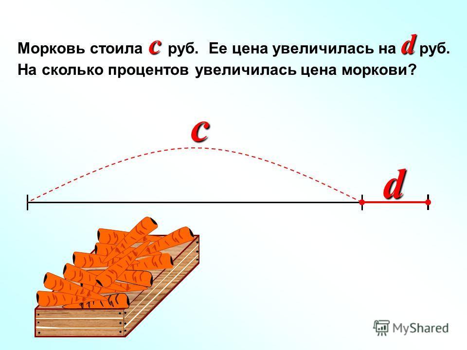c d Морковь стоила c руб. Ее цена увеличилась на d руб. На сколько процентов увеличилась цена моркови?с d