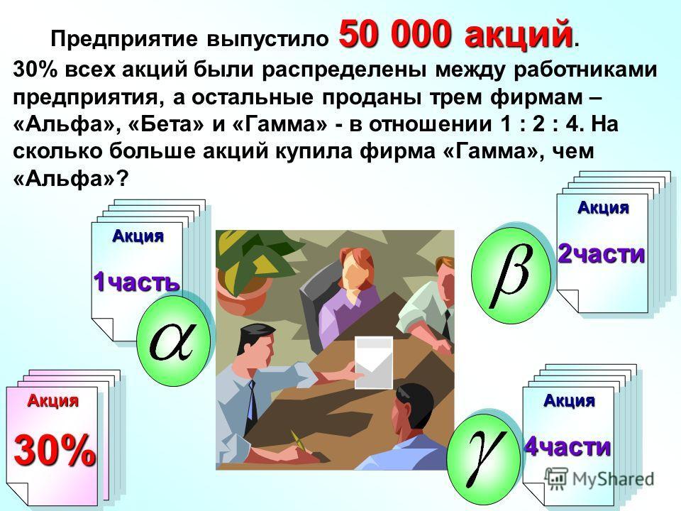 50 000 акций Предприятие выпустило 50 000 акций. 30% всех акций были распределены между работниками предприятия, а остальные проданы трем фирмам – «Альфа», «Бета» и «Гамма» - в отношении 1 : 2 : 4. На сколько больше акций купила фирма «Гамма», чем «А
