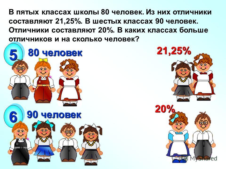 В пятых классах школы 80 человек. Из них отличники составляют 21,25%. В шестых классах 90 человек. Отличники составляют 20%. В каких классах больше отличников и на сколько человек? 90 человек 80 человек 21,25% 20% 55 66