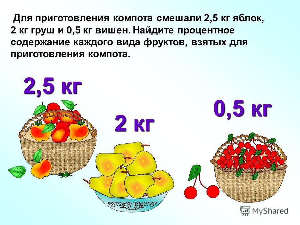 Для приготовления компота смешали 2,5 кг яблок, 2 кг груш и 0,5 кг вишен. Найдите процентное содержание каждого вида фруктов, взятых для приготовления компота. 2,5 кг 2 кг 2 кг 0,5 кг