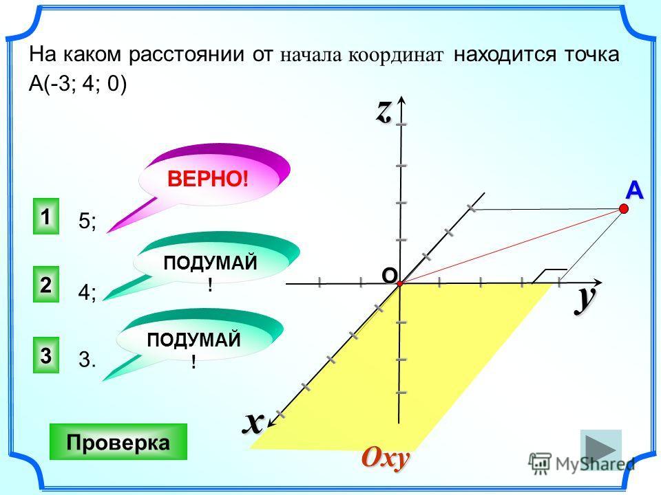 5;5; 3.3. 1 ВЕРНО! 2 3 ПОДУМАЙ ! Проверка 4;4; На каком расстоянии от начала координат находится точка А(-3; 4; 0)А Oxy zy x I I I I I I I I I I I I I I I I I I I I I I I I I I I O