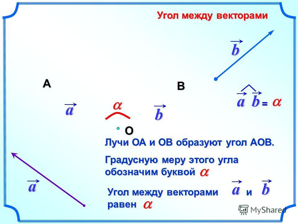 a b Угол между векторами a b ab = Градусную меру этого угла обозначим буквой Лучи ОА и ОВ образуют угол АОВ. Угол между векторами и равен abОАВ