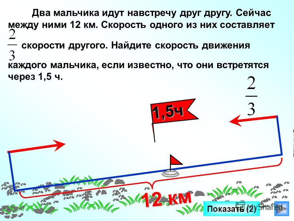 1,5ч 12 км 12 км Два мальчика идут навстречу друг другу. Сейчас между ними 12 км. Скорость одного из них составляет скорости другого. Найдите скорость движения каждого мальчика, если известно, что они встретятся через 1,5 ч.