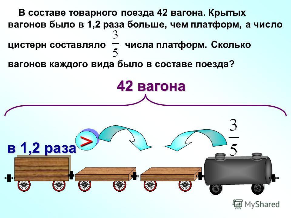 В составе товарного поезда 42 вагона. Крытых вагонов было в 1,2 раза больше, чем платформ, а число цистерн составляло числа платформ. Сколько вагонов каждого вида было в составе поезда? >> в 1,2 раза в 1,2 раза 42 вагона